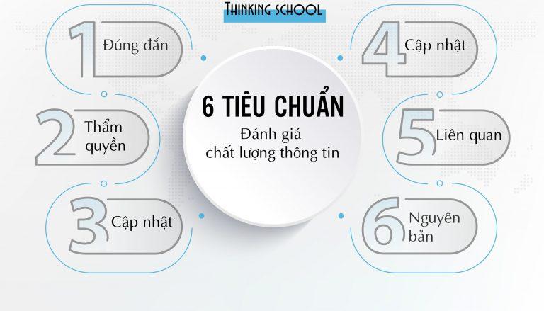 6 tieu chuan danh gia chat luong thong tin