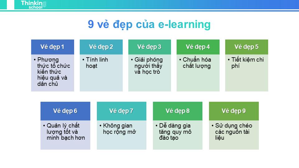 lợi ích e-learning